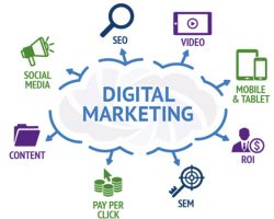 RM_digitalmarketing